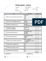 PPI Score card - Bangladesh
