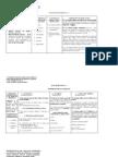 Guias de Estudio Derecho Civil III