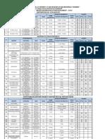 Cronograma Intercolegiado 2013-Ultimo
