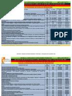 Tabla+de+Retenciones+Varias+de+ISLR+2013+Sivira