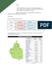Contexto Socioeconómico ESAD