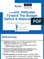 Voters' Attitudes Toward The Budget Deficit & National Debt