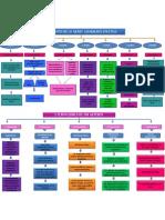diapositivas fundamentos