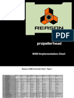MIDI Implementation Charts