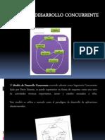 modelo de desarrollo concurrente.pptx