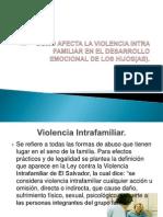 Como Afecta La Violencia Intra Familiar en El