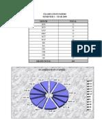 Jpk Statistics & Chart