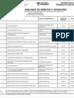 Datos Publicos Mar 2013