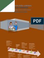 Mapa Conceptual Recursos Humanos2
