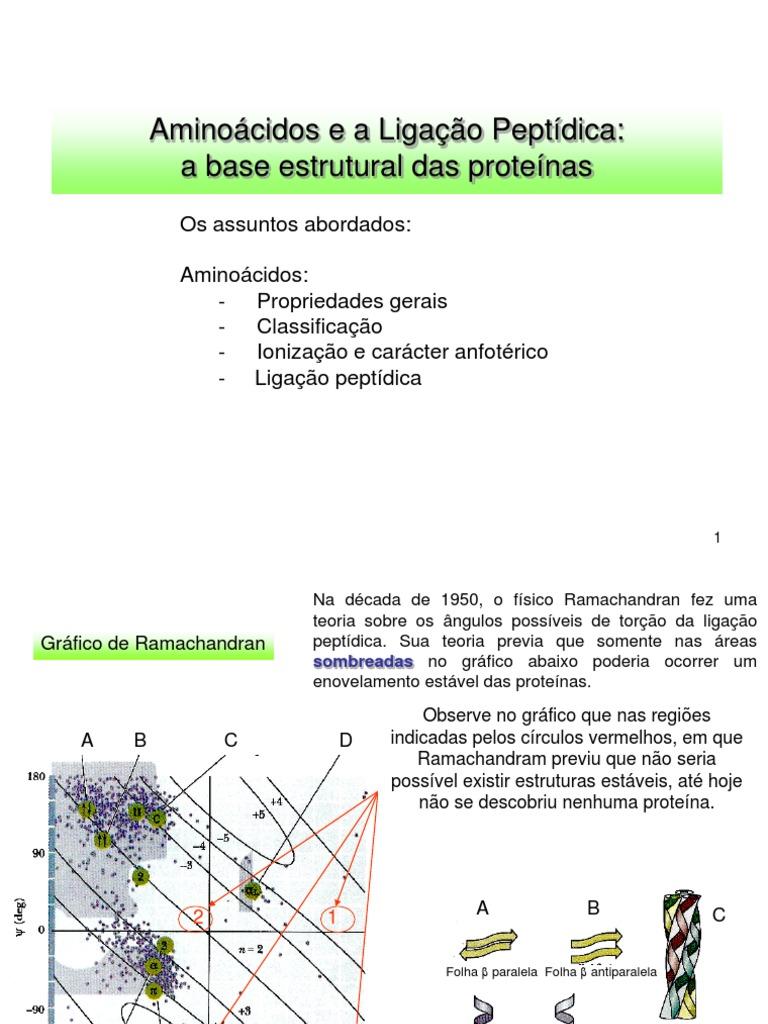 Bioquímica Metabólica 03 Estrutura Aminoácidos E