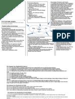 Convergence Chart PDF