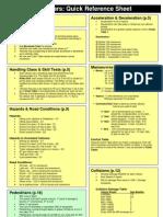 Car Wars Reference Sheets