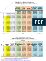 Atlanta NSP Agreement Financing Through FY 2050