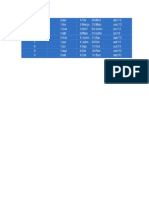 Tabela de Agendamento Da Controlar
