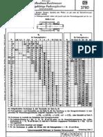 DIN3780_00-1954.PDF