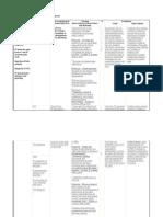 NCP for Pain- Nephrolithiasis