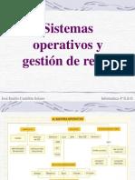 SistemasOperativos_01 (1)