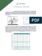 Mes de previsiones (Así está la economía... Febrero 2013)