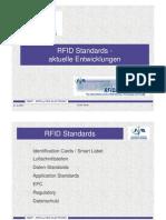RFID Standards