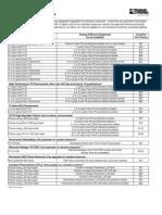 Idaho-Power-Co-Standard-Lighting-Incentives