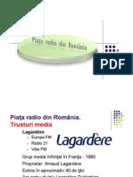Piata Radio Din Romania