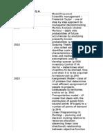 Evolution of Quantitative Analysis