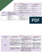 BIOLOGIA MITOCONDRIAS.docx