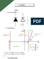 PDF Diodes
