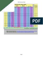 Aspect Ratio Calculator v2