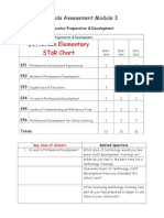 needs assessment module 3 access to professional development