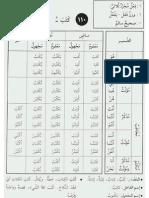 Conjugación Completa Verbo Sano Lengua Árabe