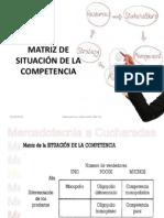 MATRIZ DE SITUACIÓN DE LA COMPETENCIA
