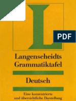Grammatiktafel Deutsch. Langenscheidt. Heinz F. Wendt