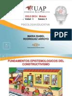 Psicología Humana Plantill4