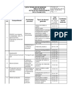 F-01-PD-29, Ed 1 Rev 0, Lista Tipurilor de Deseuri Compl MQ