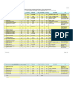 Lista Imobilelor Expertizate