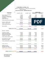 Analisis de Estados Financieros Horizontal