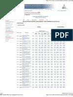 costos horarios.pdf