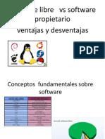 Conceptos Fundamentales Sobre Software Viernes