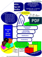 Charitable Marketing on Social Media by Chris Phethean