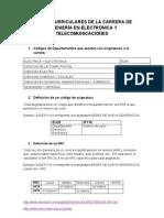 Malla Telecomunicaciones