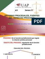 2da. Semana sistemas procesales, fuentes del Dº Procesal