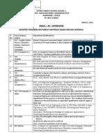 Notification of UCIL for Teacher Posts(Technical4u.com)
