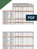 SFSL Elite Points 2013 as of 03102013