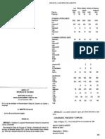 Resolucion_17855_1984 Calorias y Nutrientes Diarios