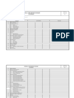Internal Audit Report Summary - By Element