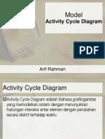 09_ActivityCycleDiagram