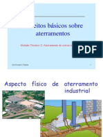 FSR04Aterramento