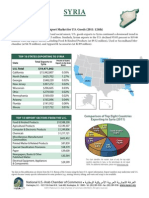 NUSACC 2012 Trade Data - Syria