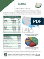 NUSACC 2012 Trade Data - Sudan